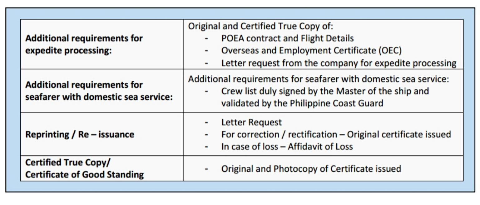 Meca Mefa Certificate Of Proficiency Marina Requirements The